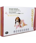 Revolution For Puppies & Kittens up to 2.5kg Pink 3 Pack
